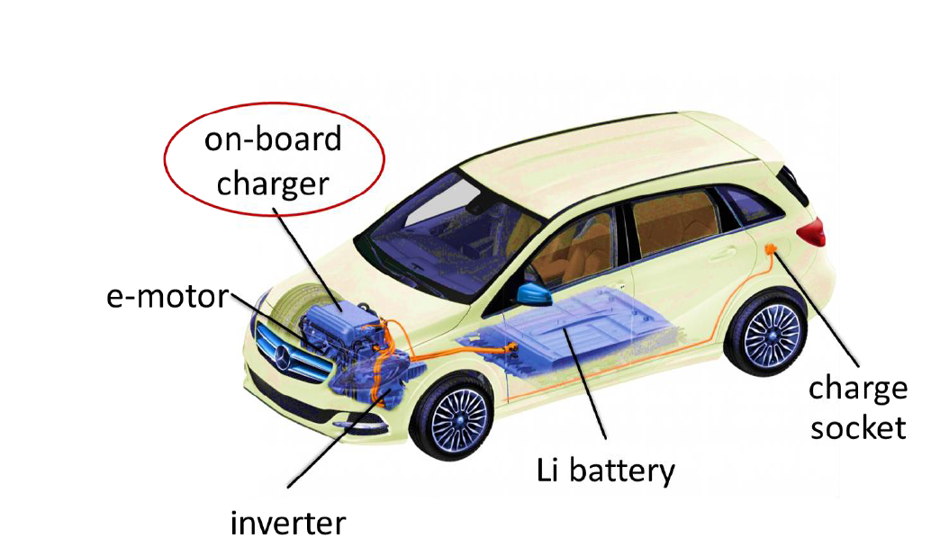 V  Phase Electric Car Charger